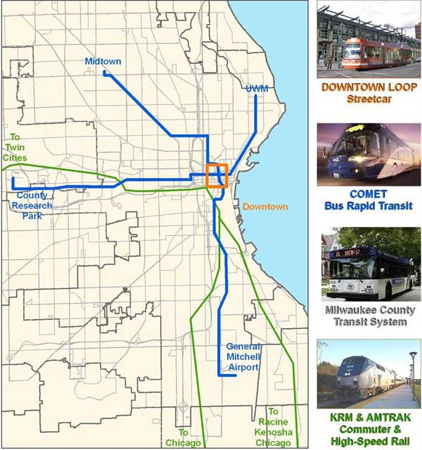 Milwaukee Transit Overview